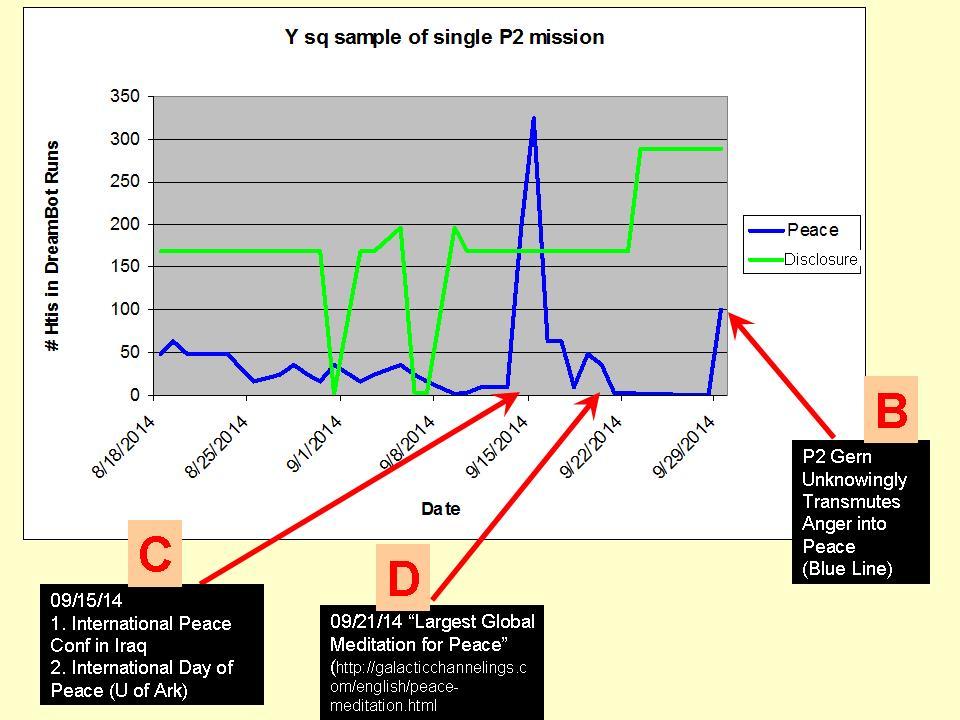 20140929 Peace GraphB