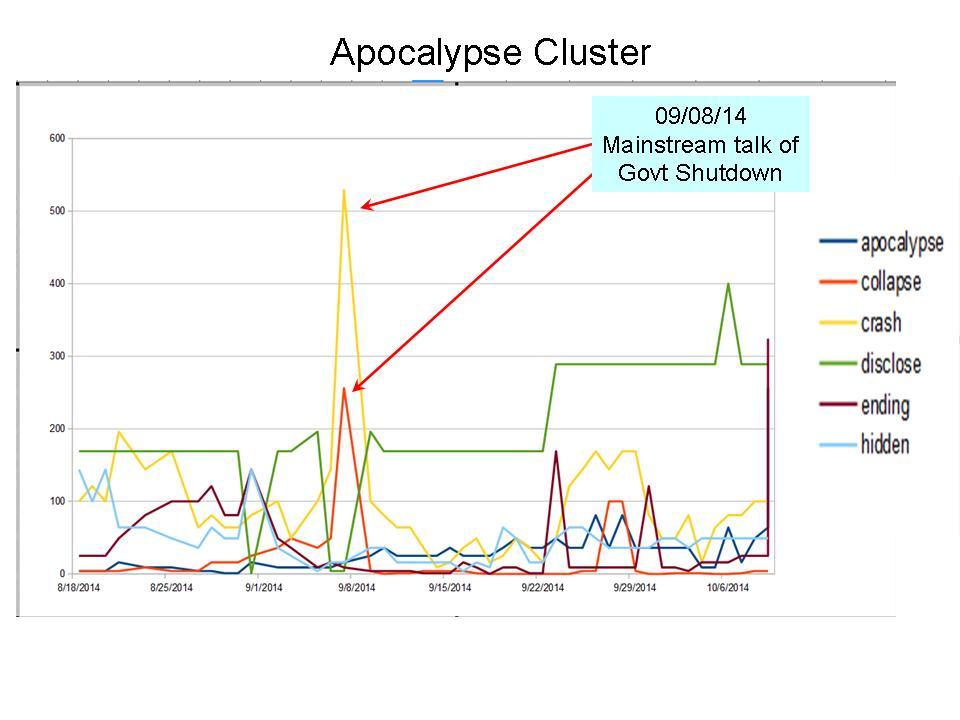 Cluster_Apocalyspe_Oct2014