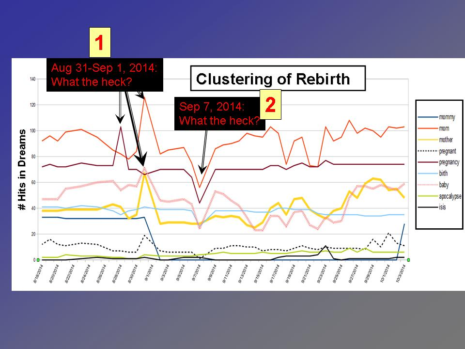 Rebirth Inspection1,2